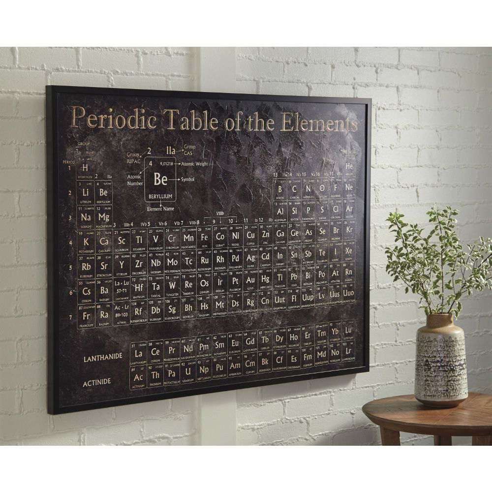 Periodic Table Wall Art - Lifestyle